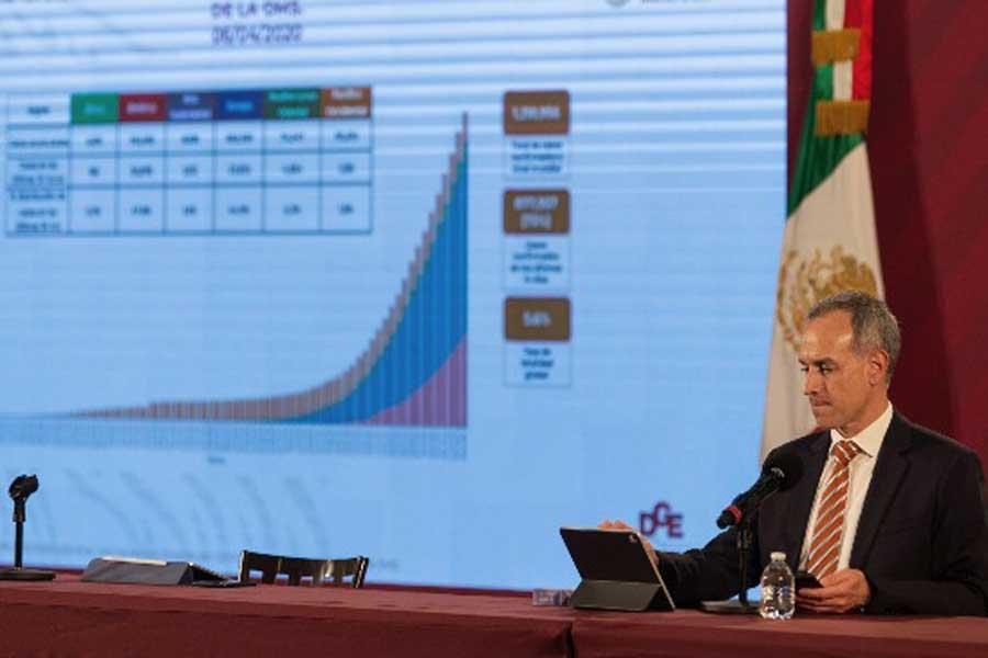OMS pide aplicación de pruebas masivas, López-Gatell las desdeña