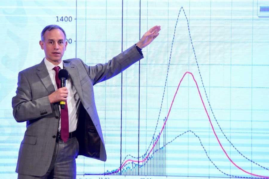 Las proyecciones fallidas del doctor López-Gatell