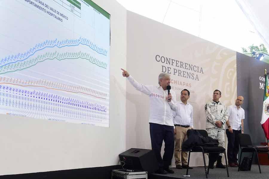 El engaño a López Obrador