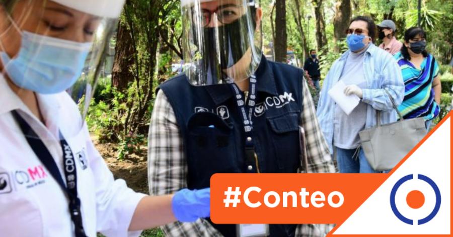 #Viral: 20 colonias con más casos de Covid19 en la CDMX