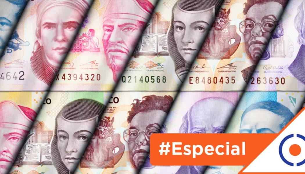 #Especial: ¿A dónde se irá el dinero del presupuesto 2021?