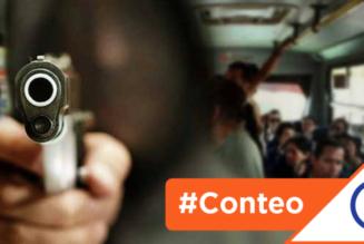 #Conteo: 7 casos de justicia ciudadana que muestran incapacidad de la Policía