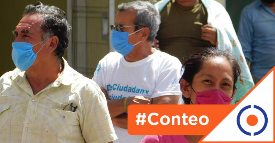#Viral: 7 tipos de cubrebocas para combatir el contagio de coronavirus
