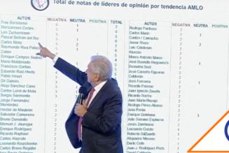 #ListaNegra: El presidente insiste en intimidar y coartar la libertad de prensa