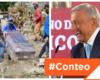 #Conteo: 13 inconscientes frases del presidente que han minimizado la pandemia