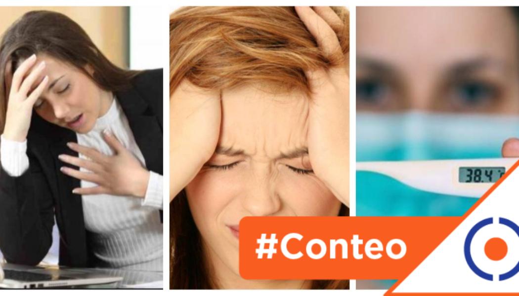 #Conteo: 10 señales de Covid-19 que harán que se te frunza el asterisco