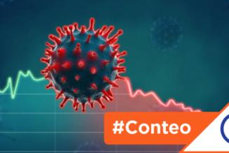 #Conteo: 7 economías de América Latina golpeadas por la pandemia de Covid-19