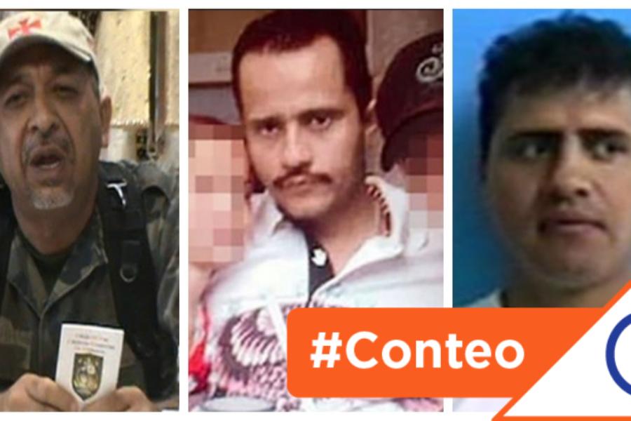 #Conteo: 14 grupos delictivos que operan en la CDMX golpeados en sus finanzas