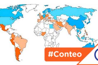 #Conteo: 5 ranking mundiales donde México ocupa los últimos lugares por desempeño