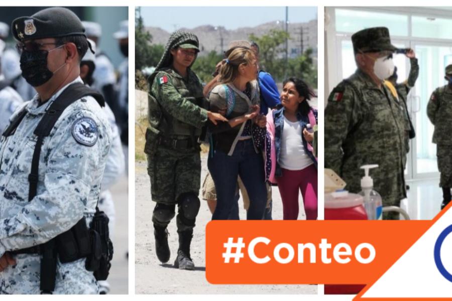 #Conteo: 10 tareas que el gobierno de López Obrador delegó a las Fuerzas Armadas