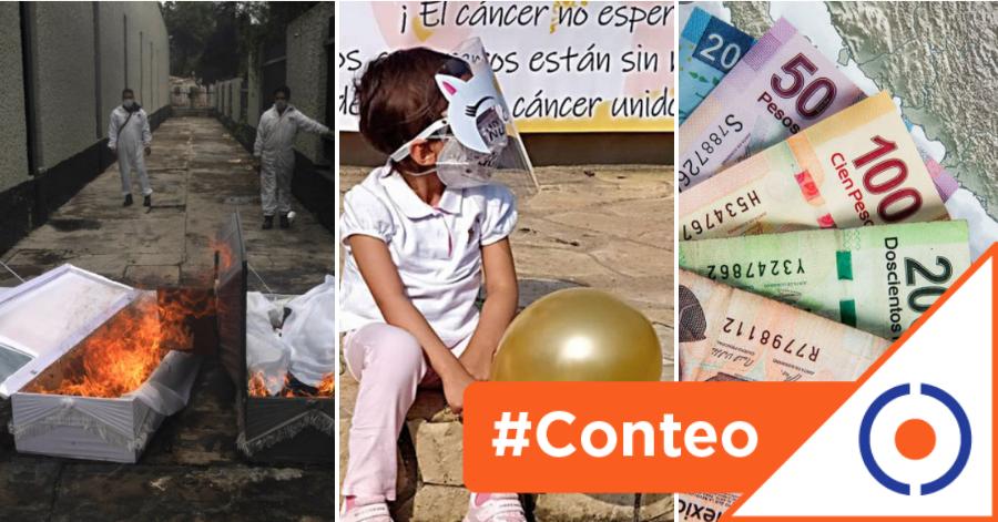 #Conteo: 10 errores que marcaron el segundo año del morenista López Obrador