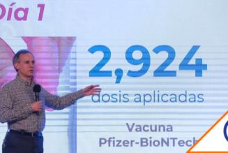 #Covid19: Las dosis de Pfizer que trajo el gobierno presentó reacciones en 24 vacunados
