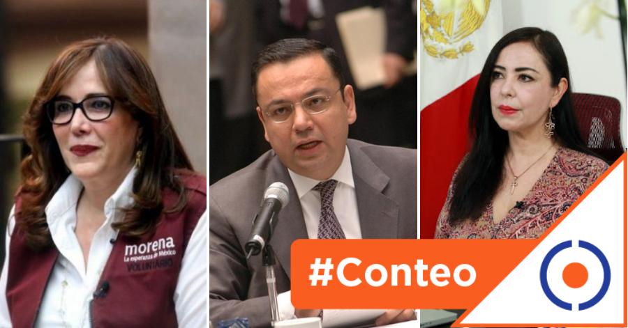 #Conteo: 15 políticos corruptos del PRI, PAN y PRD que Obrador trajo a su gobierno