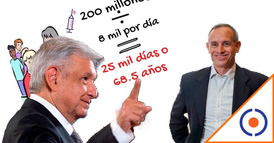 #DosisDeRealismo: Vacunar a 100 millones con el plan de Gatell llevaría 68.5 años