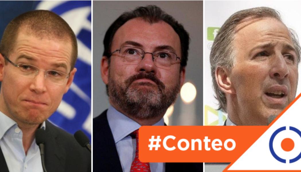 #Conteo: 8 políticos contra los que enfila sus baterías la FGR en año electoral 2021