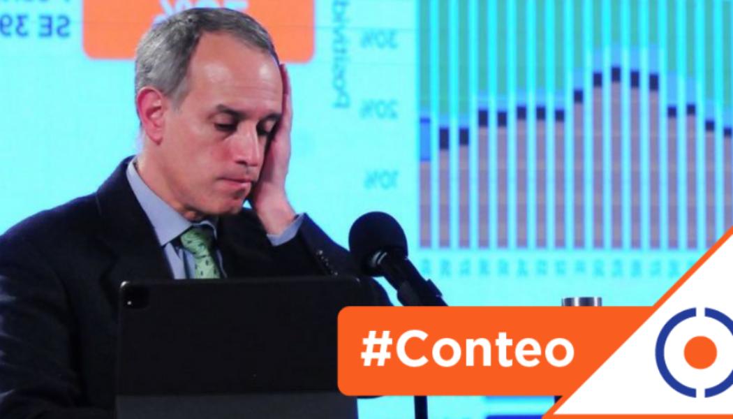 #Conteo: 5 fallas mortales en la estrategia de Hugo López-Gatell contra el Covid-19